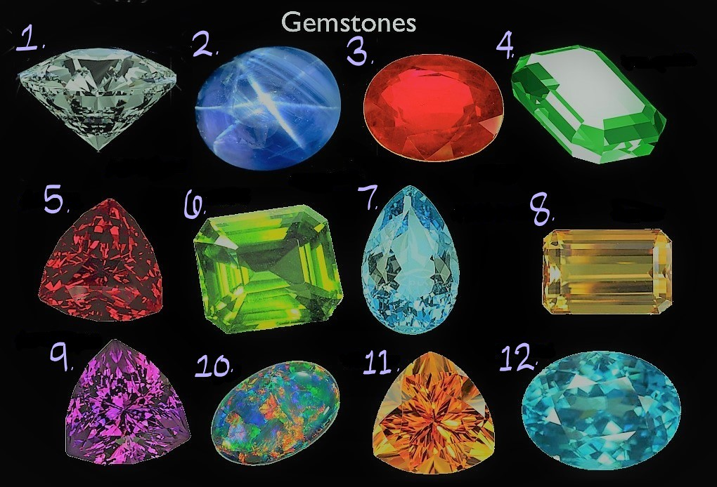 Numberedgemstones picture_LI